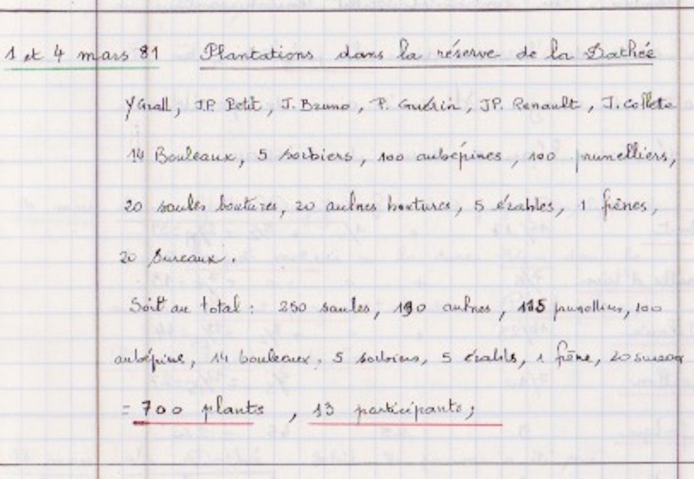 Notes du 1er mars 1981/JCo cahier 4 page 175